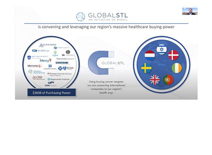 GlobalSTL purchasing power