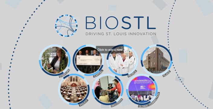 BioSTL list of activities photo