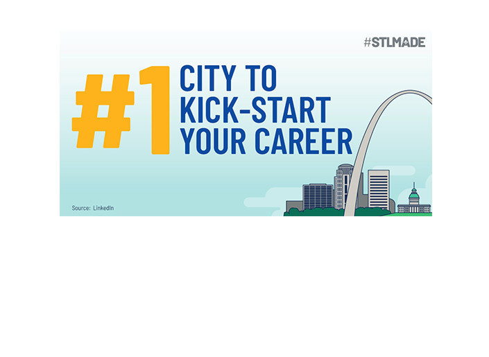 #1 City to Kick-Start Your Career graphic